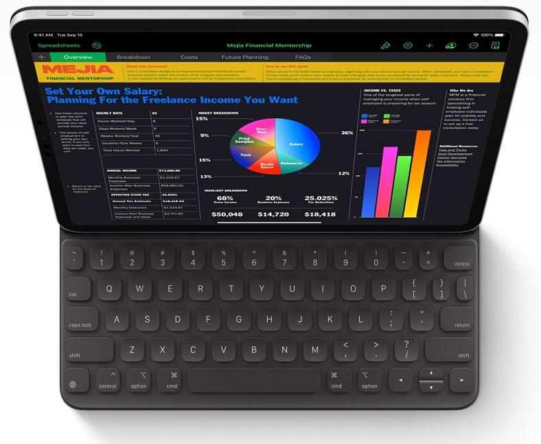 iPad Pro con Smart Keyboard Folio